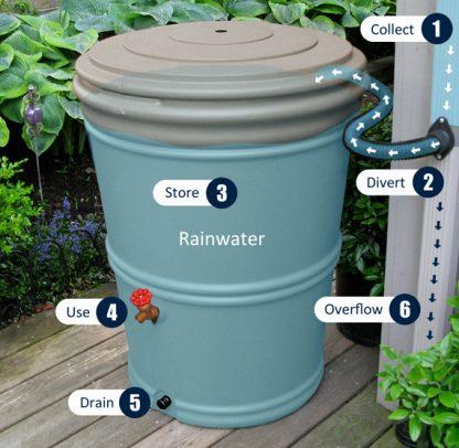60 Gallon Rain Barrel-4671
